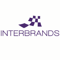 Interbrands